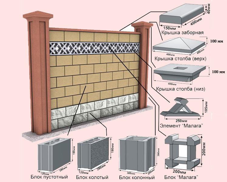 ограждение из бетона - схема