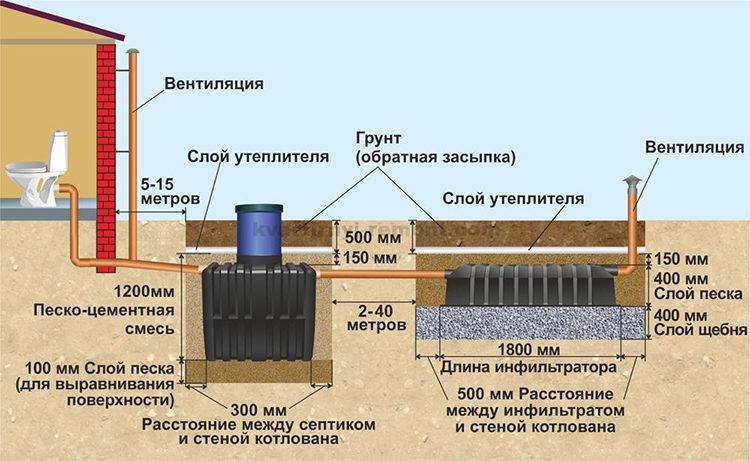 схема танков